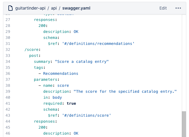 Screenshot of a YAML File for a Guitar Tinder REST API